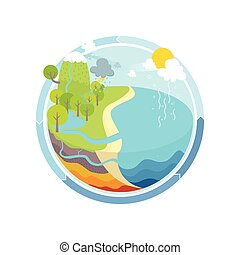 The Water Cycle Illustration - Vector Illustration of The...