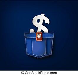 concept of money.