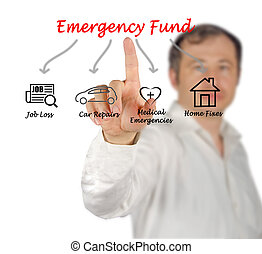 Diagram of Emergency Fund