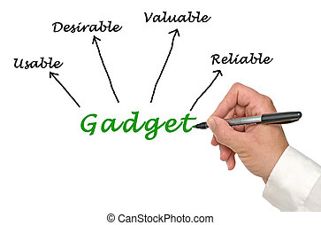 Features of Gadgets