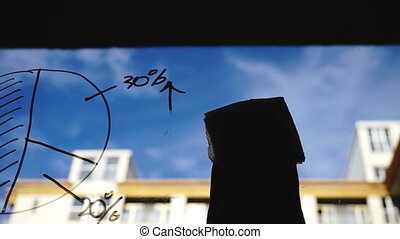 Lifestyle: beautiful young woman cleaning math business graphs from the glass with blue sky, skyscraper on background. Silhouette. Southpaw. Close-up shot, handheld.
