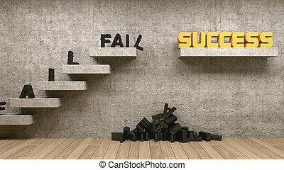 A difficult way to success