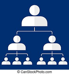 Organisational chart corporate hierarchy - Organization...