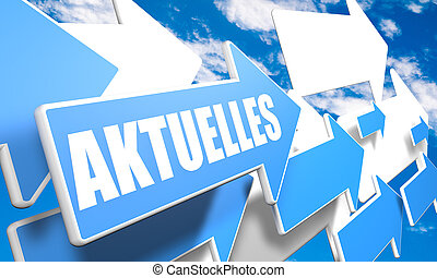 Aktuelles - german word for current, news, topically or...