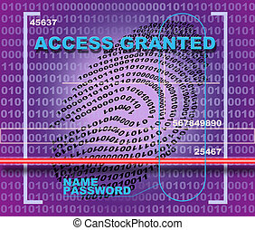 Access granted - Fingerprint scanner Access granted