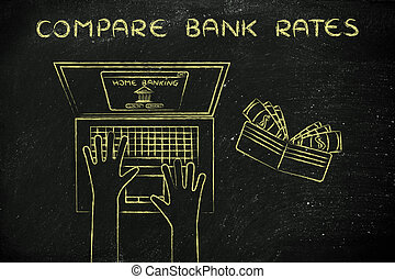 home banking user at his laptop, with text Compare bank rates