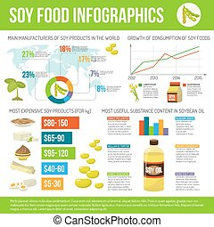 Soy food infographics set with organic vegetarian products...