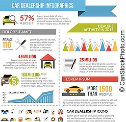 Car Dealership Infographics Layout - Car dealership...