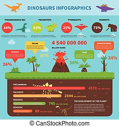 Dinosaurs Infographics Set - Dinosaurs infographics set with...