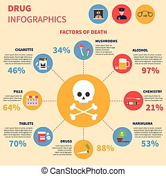 Drug Infographics Set - Drug infographics set with...