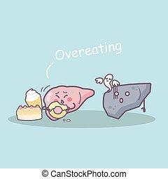 overeat damage liver