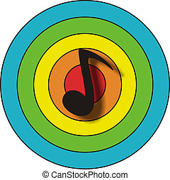 The gramophone record - Multi-coloured plate