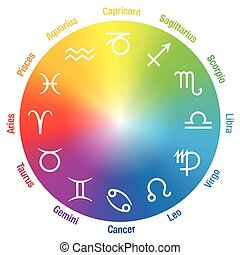Zodiac Signs Rainbow Colored Circle