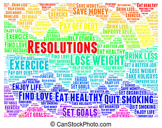 Resolutions word cloud