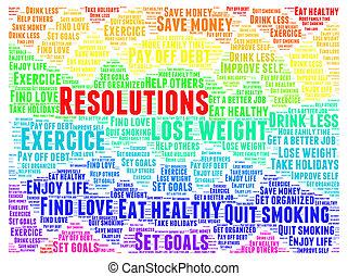 Resolutions word cloud