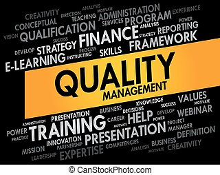 Quality Management word cloud