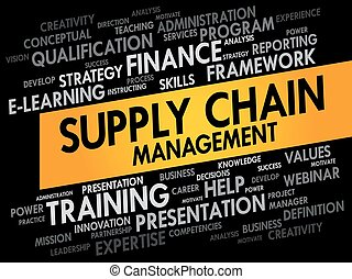 Supply Chain Management word cloud