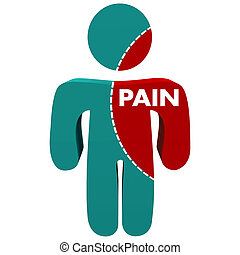 Pain Word Dotted Line Person Infection Injury Spreading...