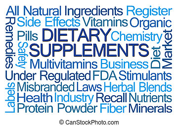 Dietary Supplements Word Cloud - Dietary Supplements word...