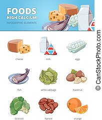 High calcium and vitamins foods. Vector infographic - High...