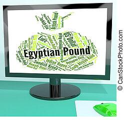 Forex egyptian pound