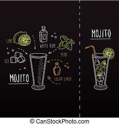 Mojito Recipe Drawn in Chalk Vector Illustration