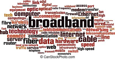 Broadband-horizon [Converted].eps - Broadband word cloud...