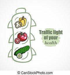 Traffic Light Of Health