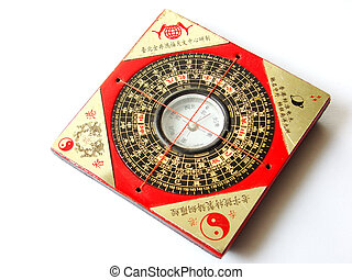 Feng shui compass Luopan
