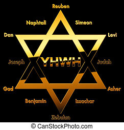 12 tribes of Israel with names