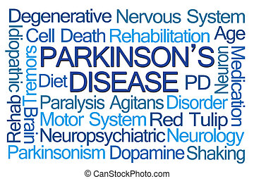 Parkinsons Disease Word Cloud on White Background