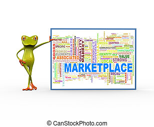 3d frog with marketplace wordcloud