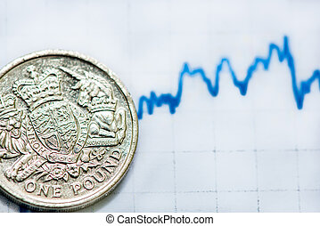 Bussines graph growing up, british pound coin