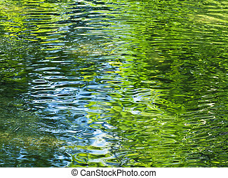 water texture, green and blue reflections on lake water...