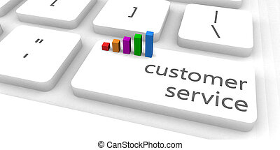 Customer Service as a Fast and Easy Website Concept