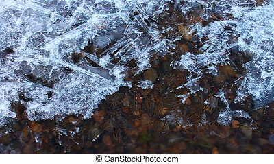 Thin Ice Flowing Water - Clear water flows under thin winter...