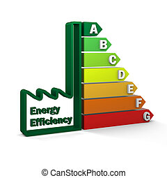 Energy Efficiency Rating Chart - Industry energy efficiency...