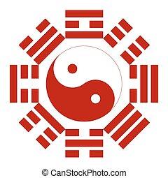 Feng shui compass sign - Bagua or Pakua Feng Shui Compass...