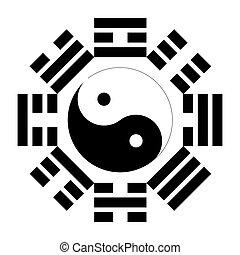 Feng shui compass sign - Bagua or Pakua. Feng Shui Compass....