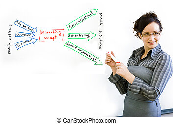 problems solutions - image describing possible problems and...