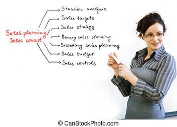 sales planning concept - image describing sales concept in...