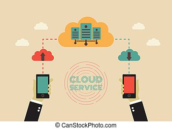 transfer - data can transfer to cloud server, communication...