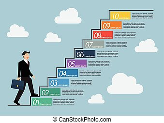 Businessman stepping up a staircase infographic. Ten steps...