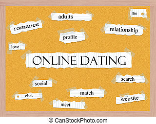 Online Dating Corkboard Word Concept with great terms such...
