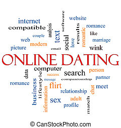 Online Dating Cloud Concept with great terms such as...