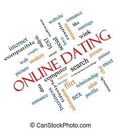Online Dating Cloud Concept angled with great terms such as...