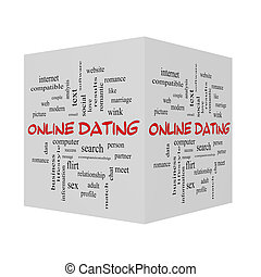 terms from online dating by state. | Education | Pinterest | Dating ...