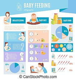 Baby Feeding Information Infographic Layout Poster -...