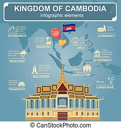 Cambodia infographics, statistical data, sights Royal...