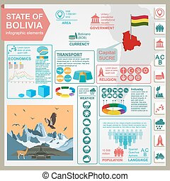 Bolivia infographics, statistical data, sights Vector...